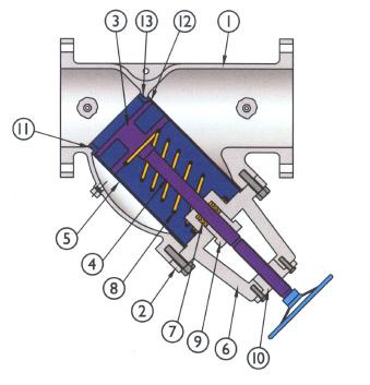 Etdv series triple duty valve parts diagram elbi of america triple duty valve ccuart Images